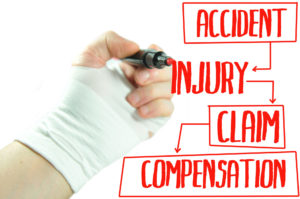 Workers' compensation insurance SMG Portage MI